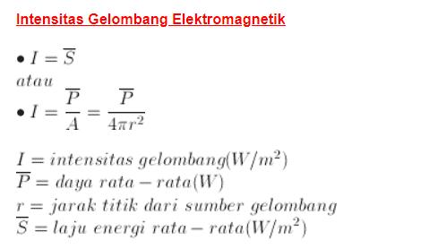 Intensitas gelombang elektromagnetik