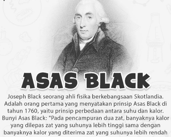 Pengertian Asas Black