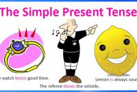 contoh-kalimat-simple-present-tense