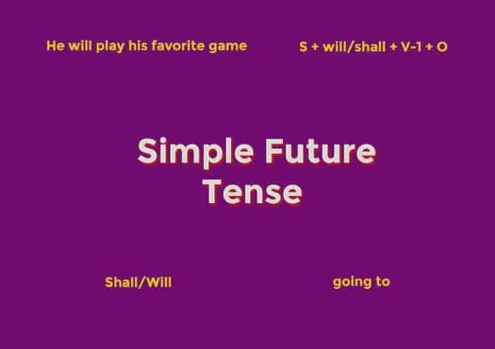 Rumus Simple Future Tense