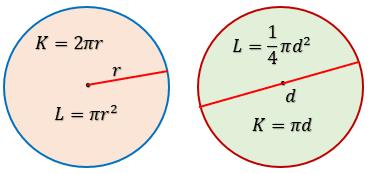 Rumus Luas Lingkaran Jika Diketahui Jari Jari Diameter Keliling